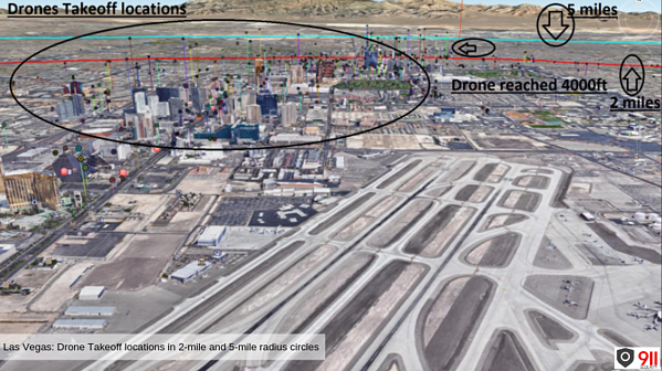 Las Vegas: Drone Takeoff Locations