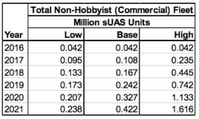 Commercial Data.jpg
