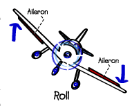 Fixed Wing Roll Motion