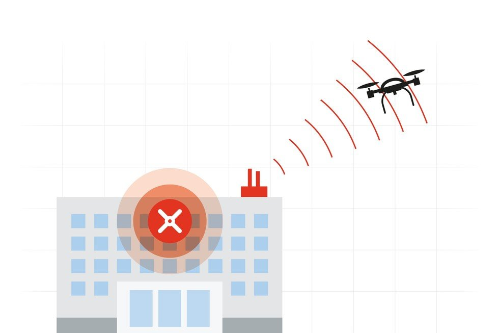 Anti-drone technology: What they do and how they work