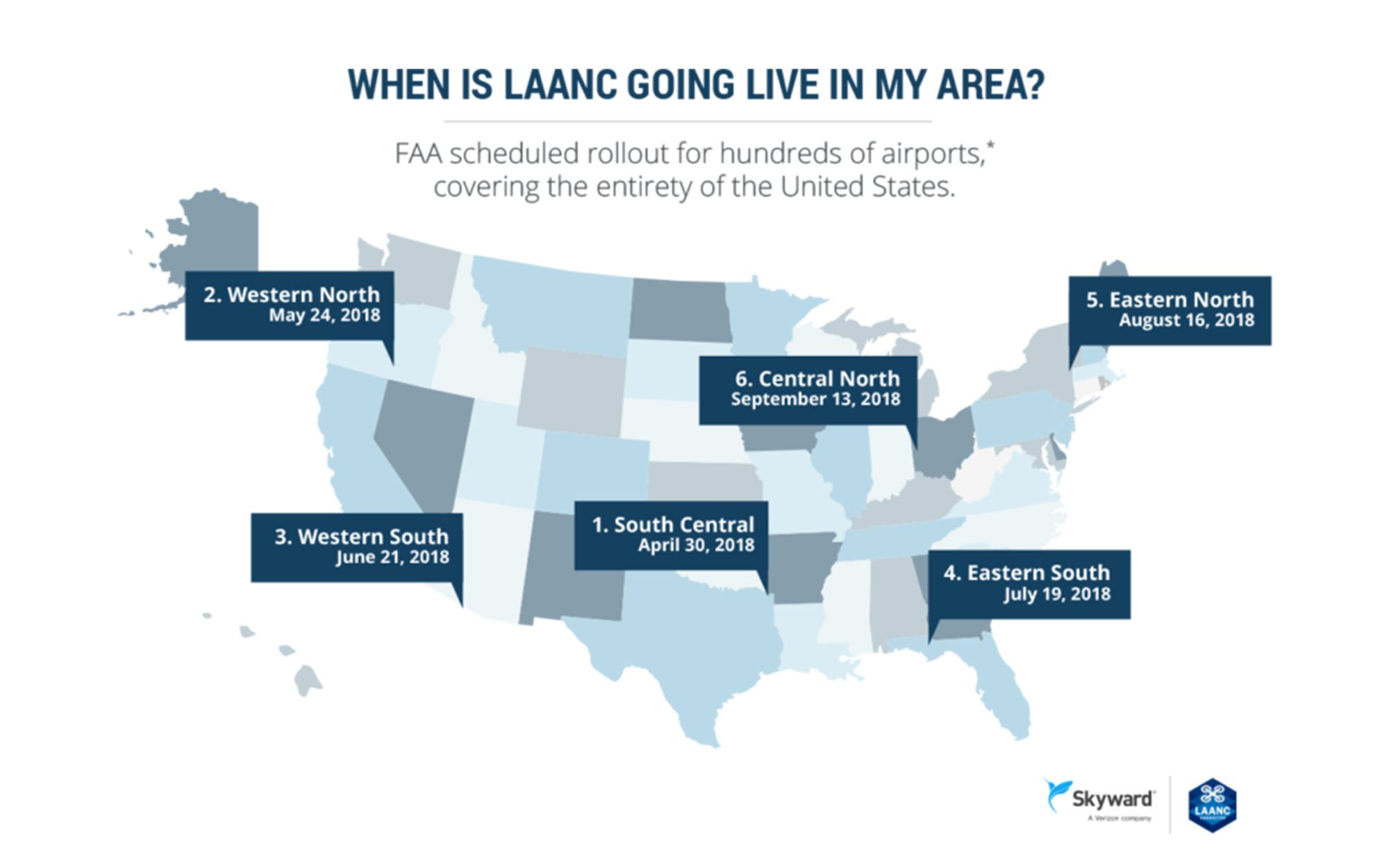 faa-begins-laanc-program