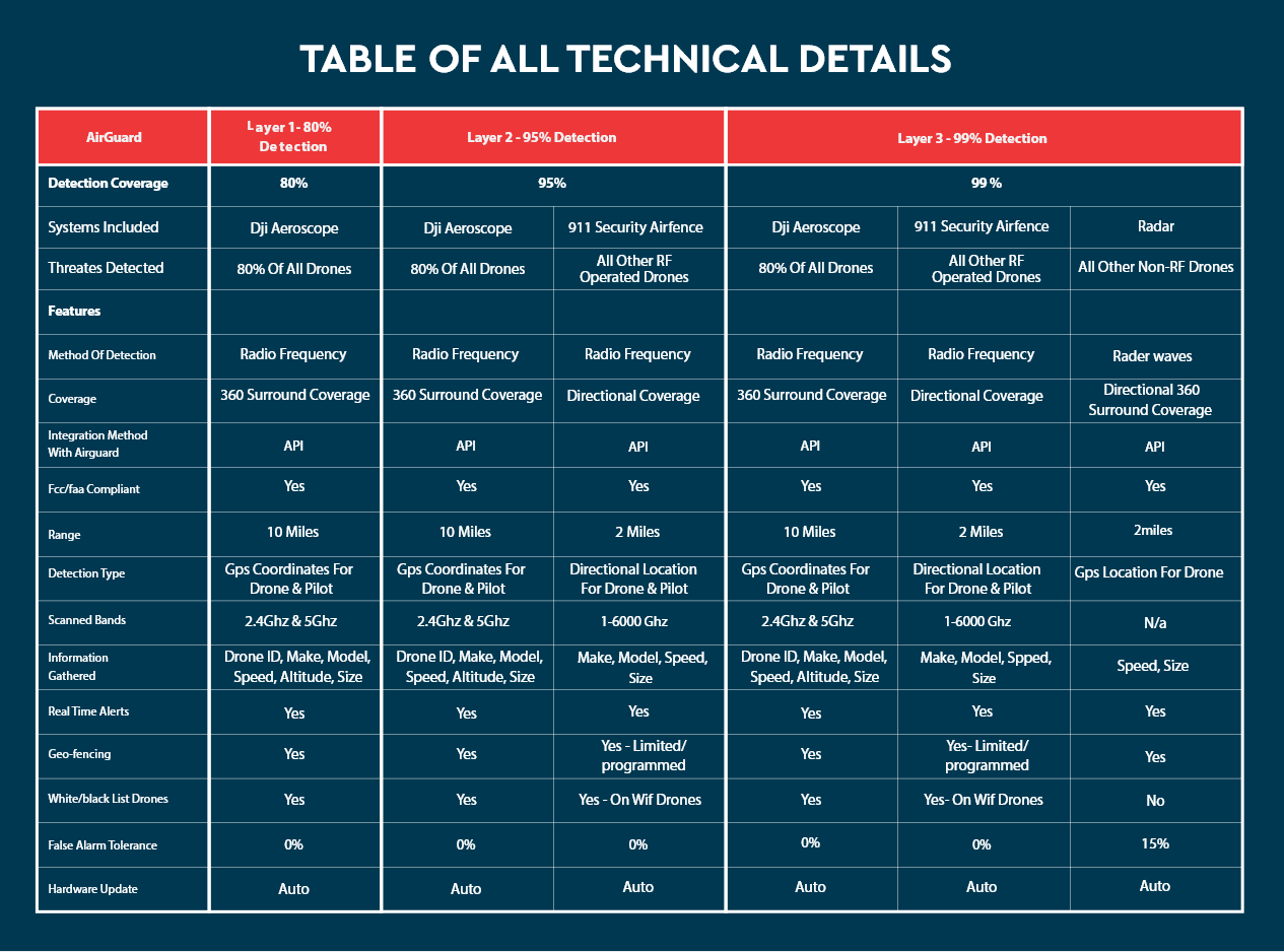 technical-table